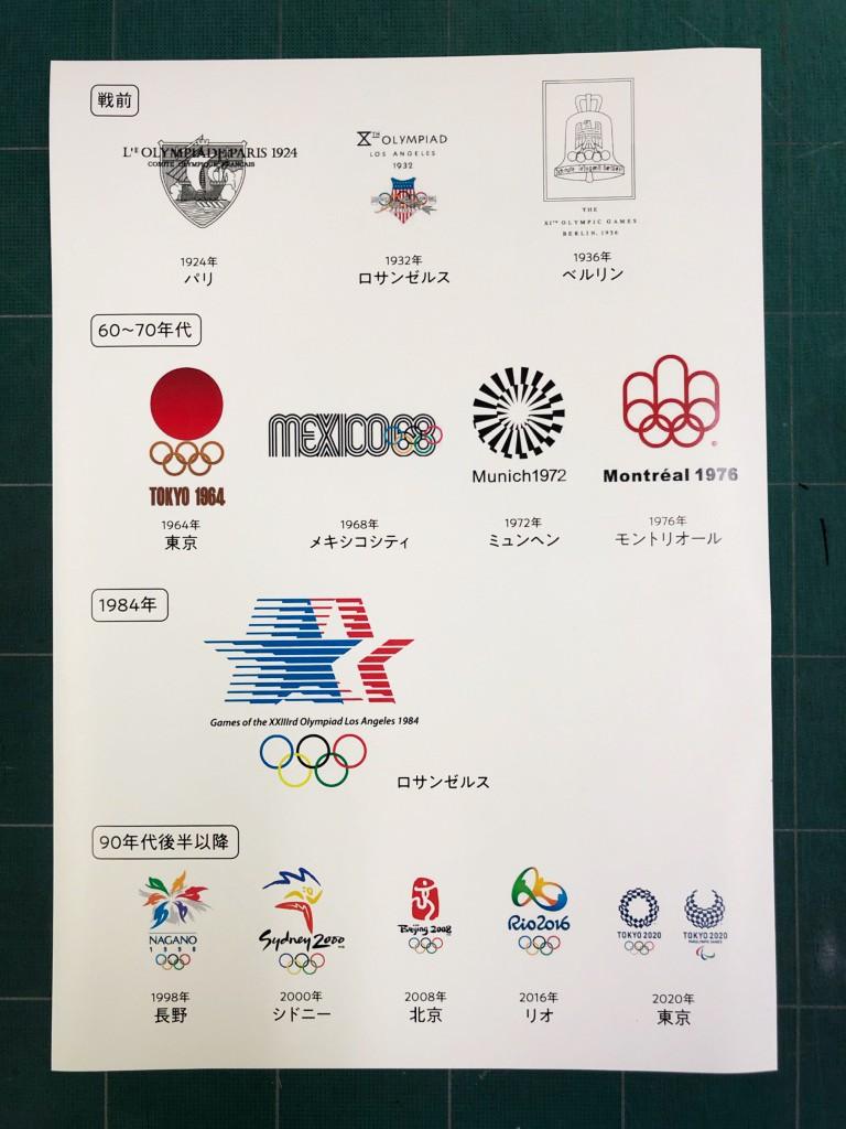 SV_olympic_logo_190314